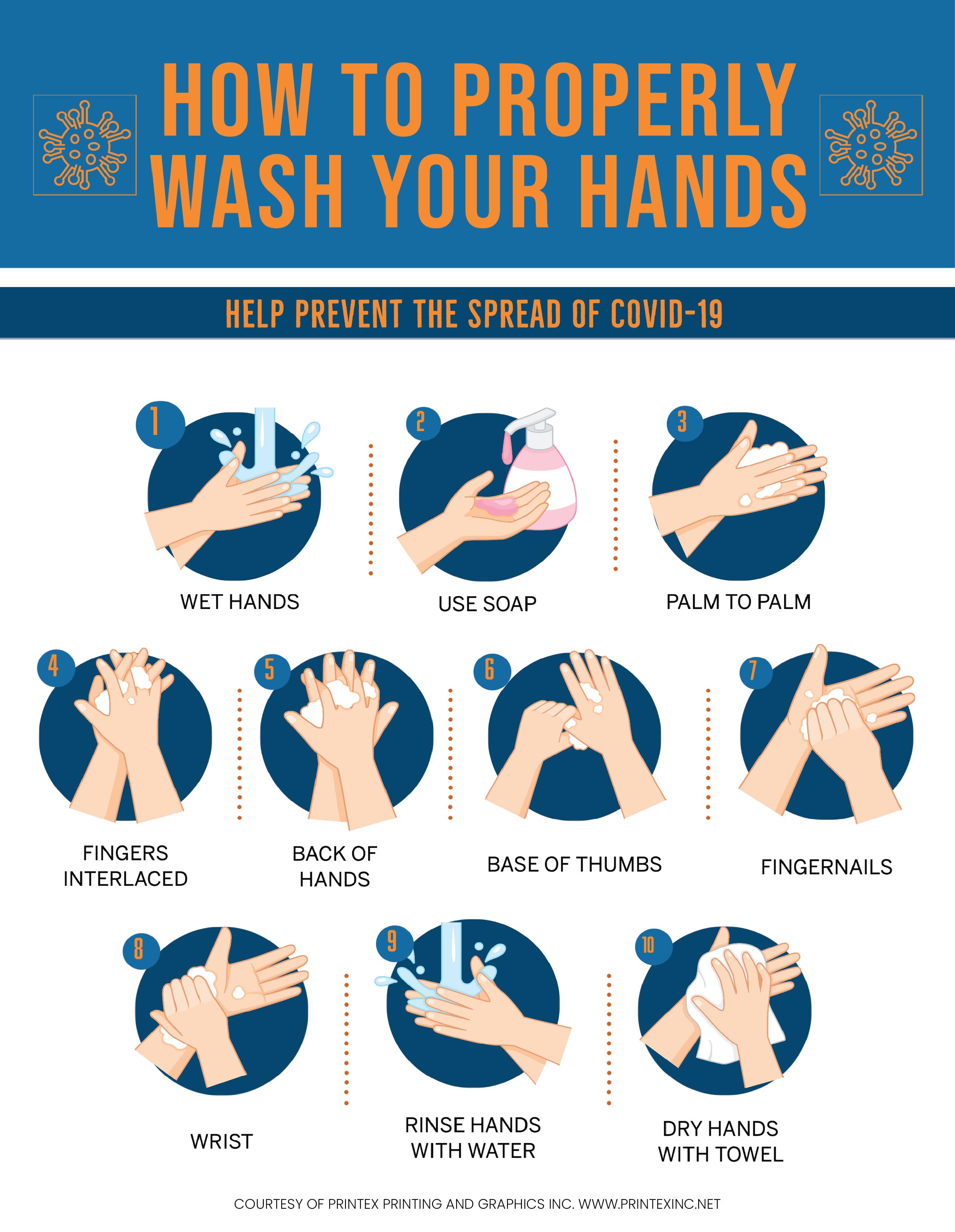 How To Wash Your Hands To Prevent Covid-19 Spread